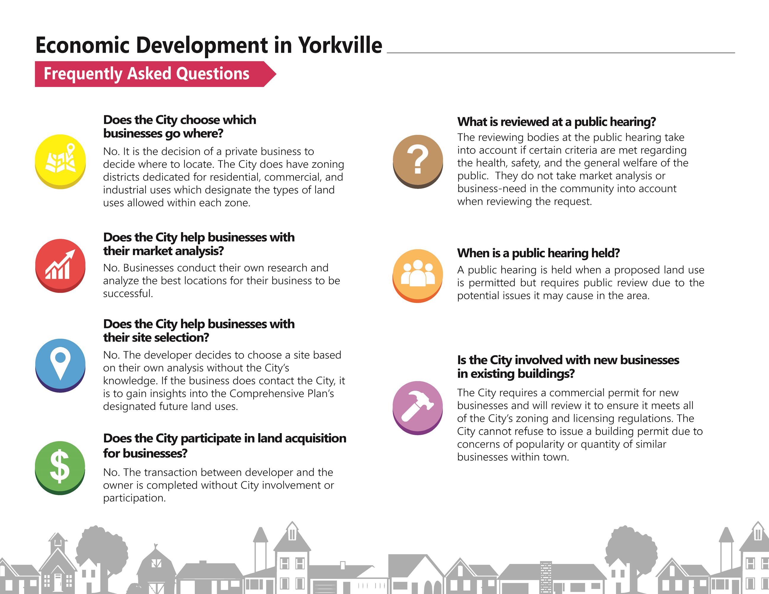 Economic Development FAQ Opens in new window